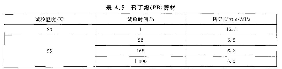 聚丁烯(PB)管材的静液压试验参数表格