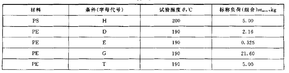 熔体流动速率标准附录-表B1