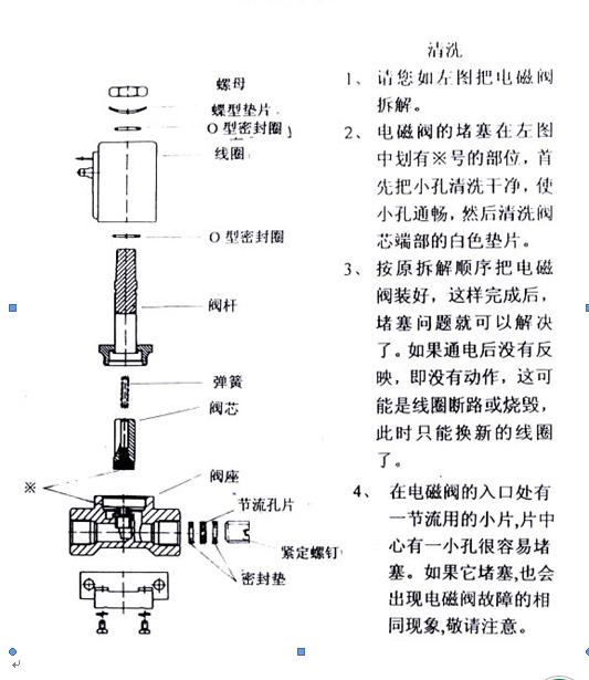 静液压试验机的电磁阀保养说明